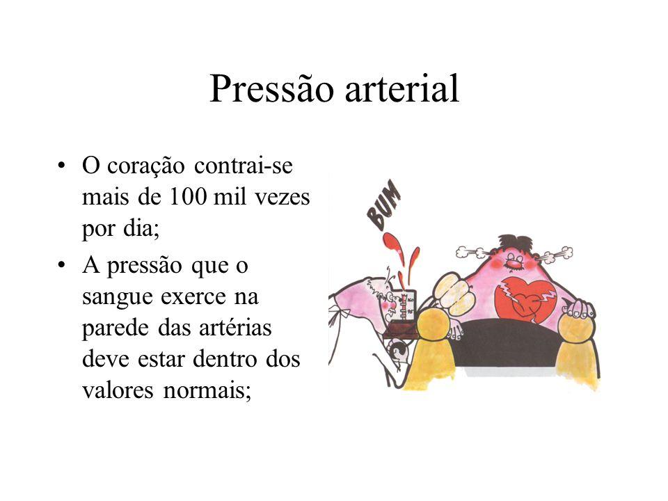Pressão arterial O coração contrai-se mais de 100 mil vezes por dia;