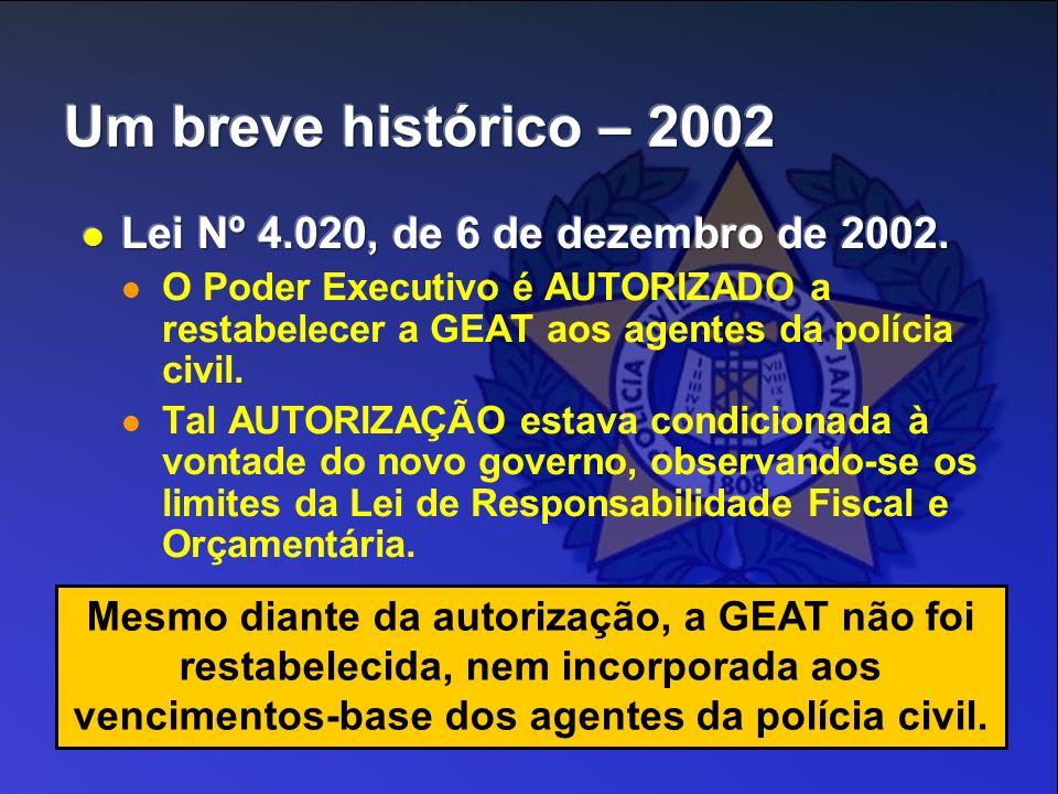 Um breve histórico – 2002 Lei Nº 4.020, de 6 de dezembro de 2002.