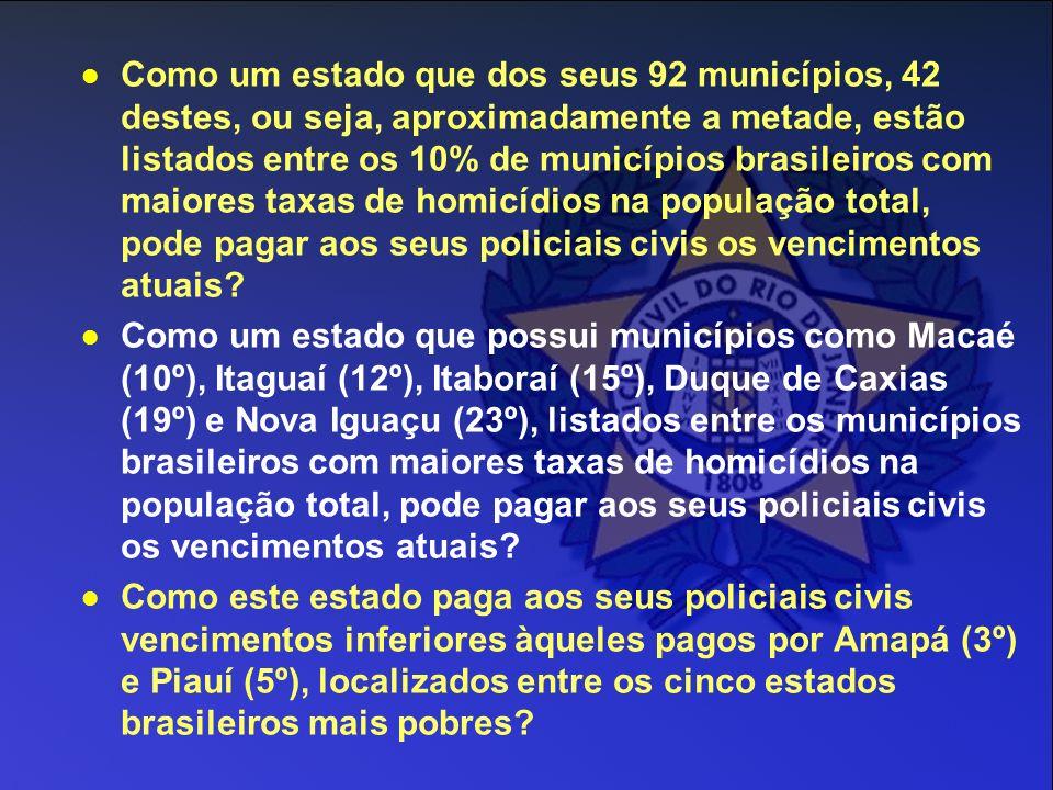 Como um estado que dos seus 92 municípios, 42 destes, ou seja, aproximadamente a metade, estão listados entre os 10% de municípios brasileiros com maiores taxas de homicídios na população total, pode pagar aos seus policiais civis os vencimentos atuais
