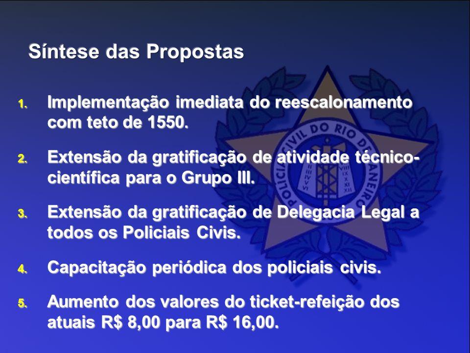 Síntese das Propostas Implementação imediata do reescalonamento com teto de 1550.