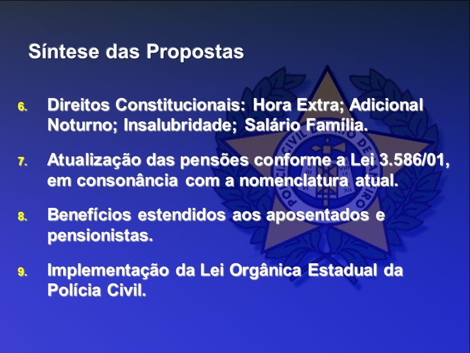 Síntese das Propostas Direitos Constitucionais: Hora Extra; Adicional Noturno; Insalubridade; Salário Família.