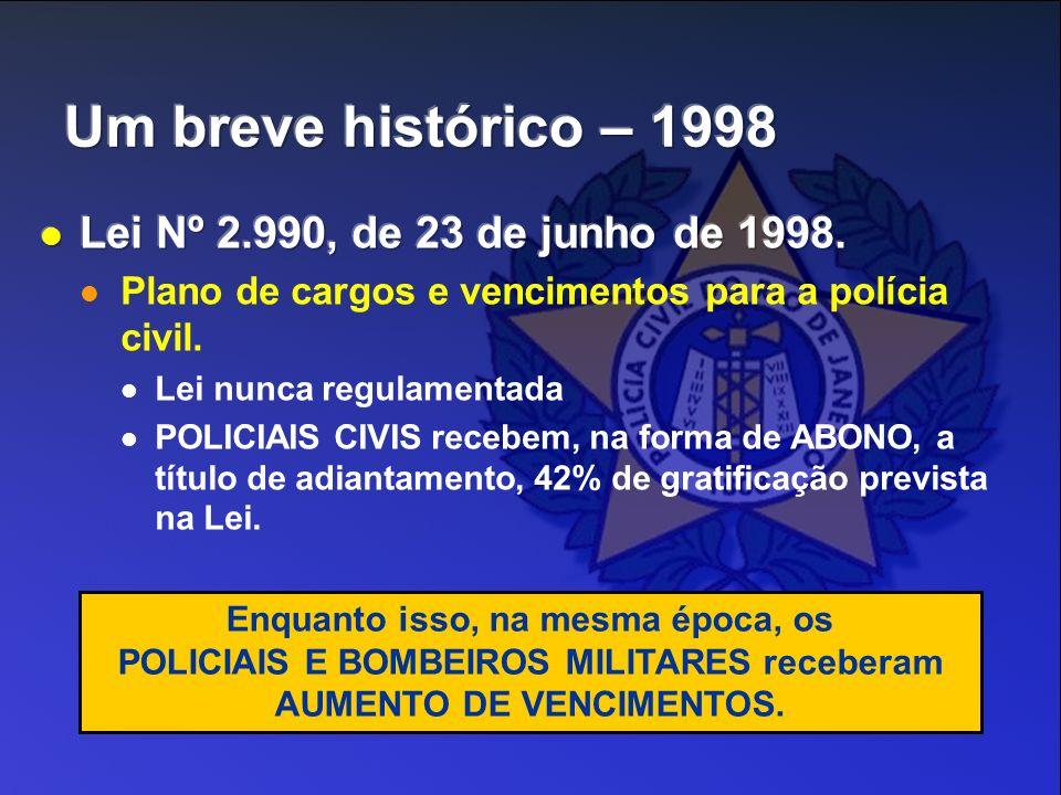 Um breve histórico – 1998 Lei Nº 2.990, de 23 de junho de 1998.