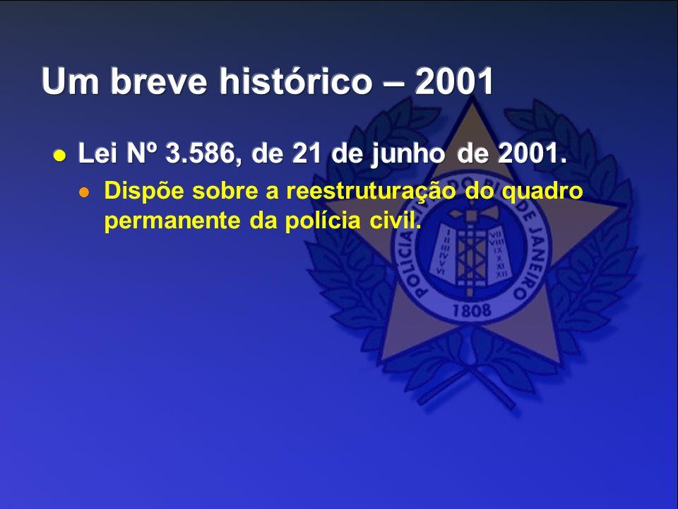 Um breve histórico – 2001 Lei Nº 3.586, de 21 de junho de 2001.