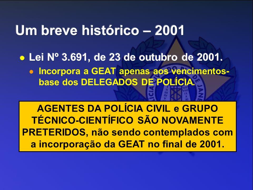 Um breve histórico – 2001 Lei Nº 3.691, de 23 de outubro de 2001.