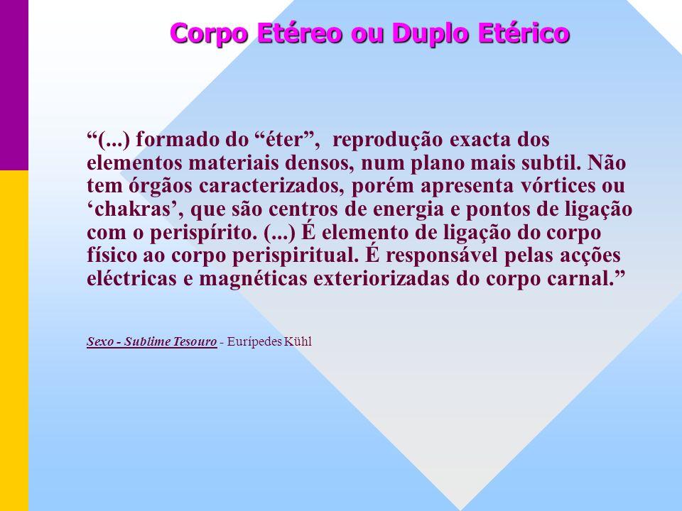 Corpo Etéreo ou Duplo Etérico