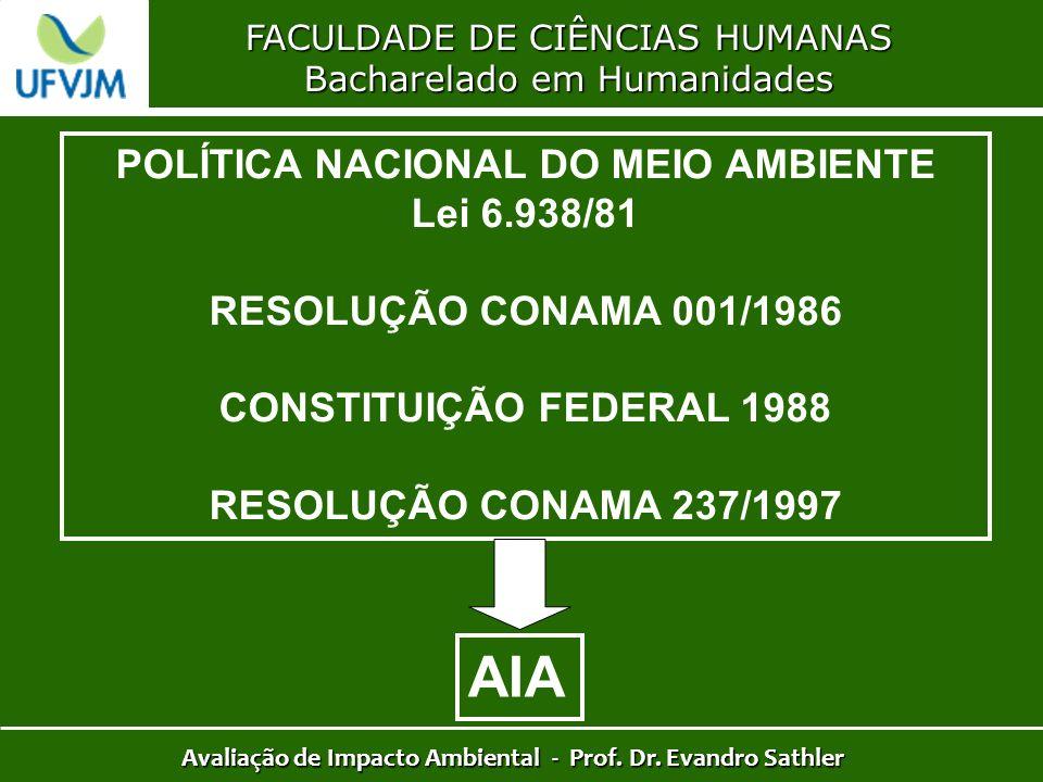 AIA POLÍTICA NACIONAL DO MEIO AMBIENTE Lei 6.938/81