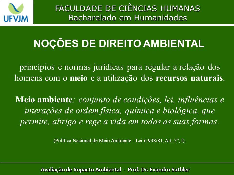 NOÇÕES DE DIREITO AMBIENTAL