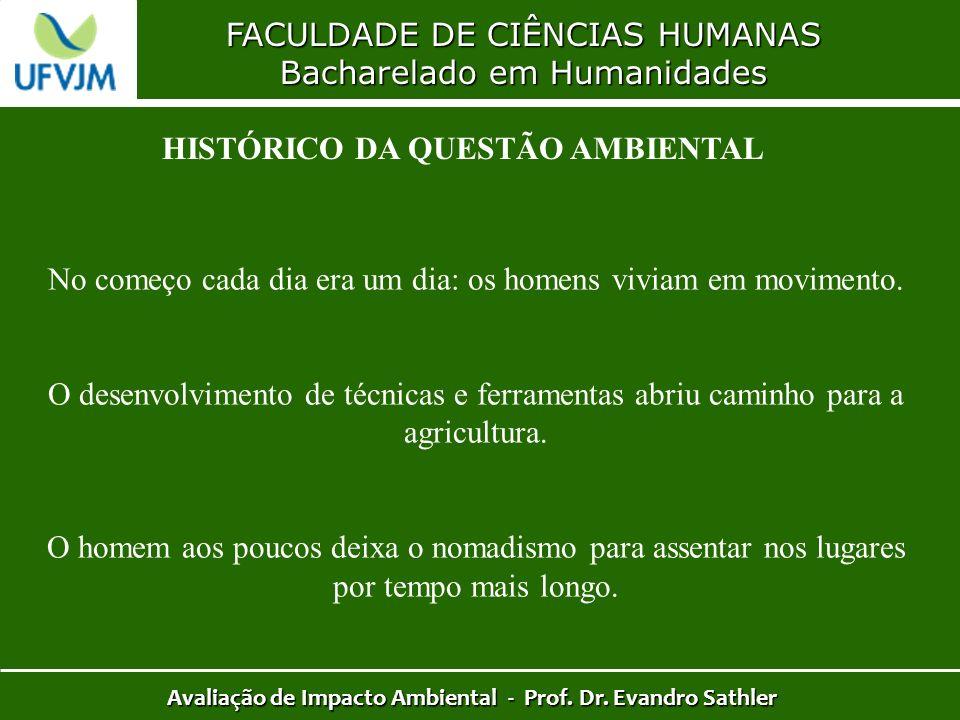 HISTÓRICO DA QUESTÃO AMBIENTAL