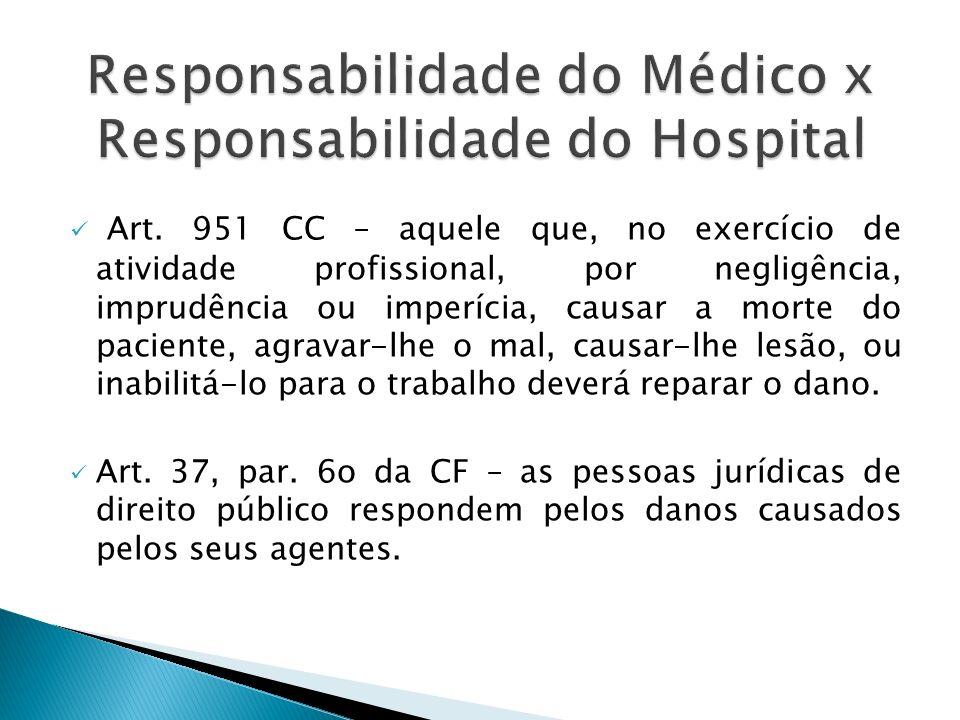 Responsabilidade do Médico x Responsabilidade do Hospital