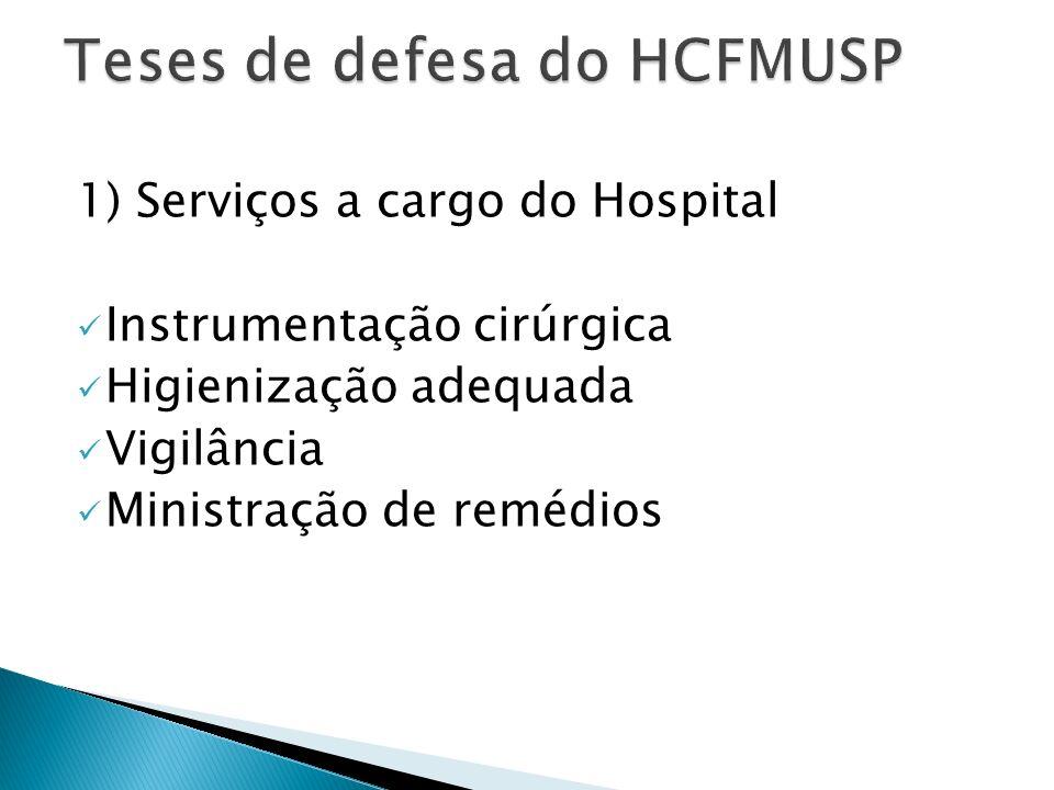 Teses de defesa do HCFMUSP
