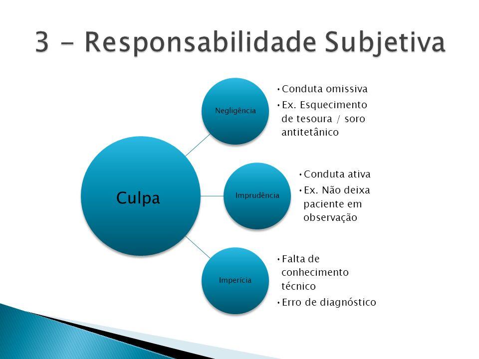 3 - Responsabilidade Subjetiva