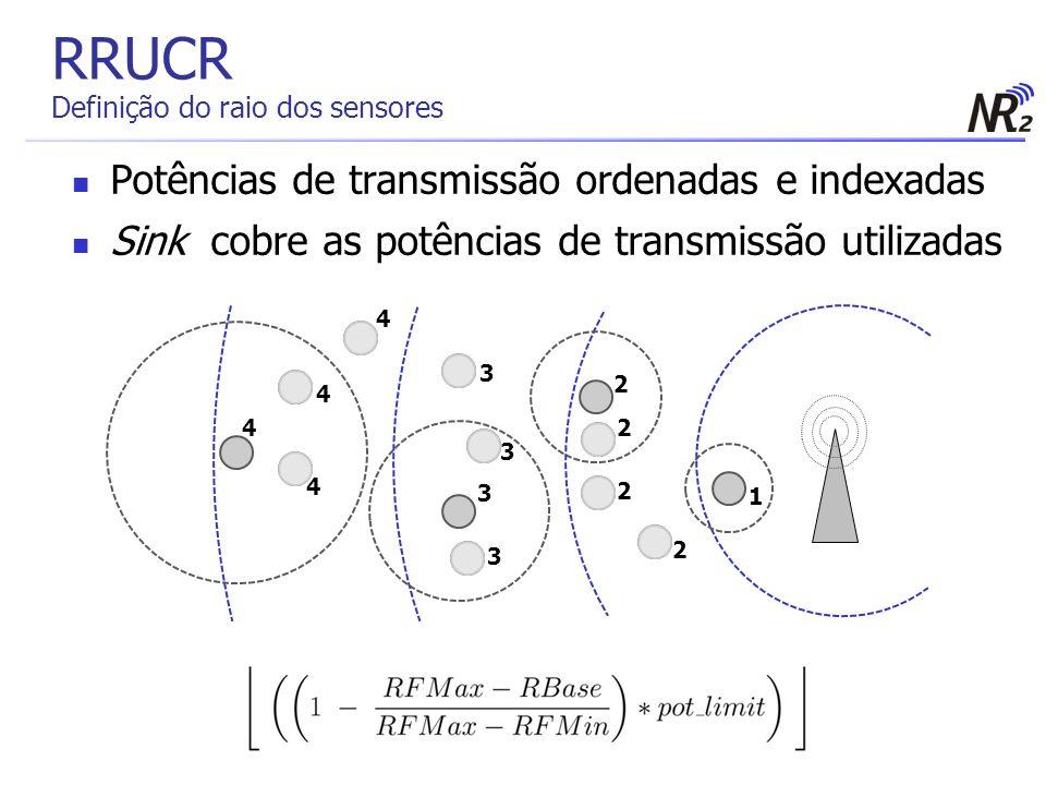 RRUCR Definição do raio dos sensores