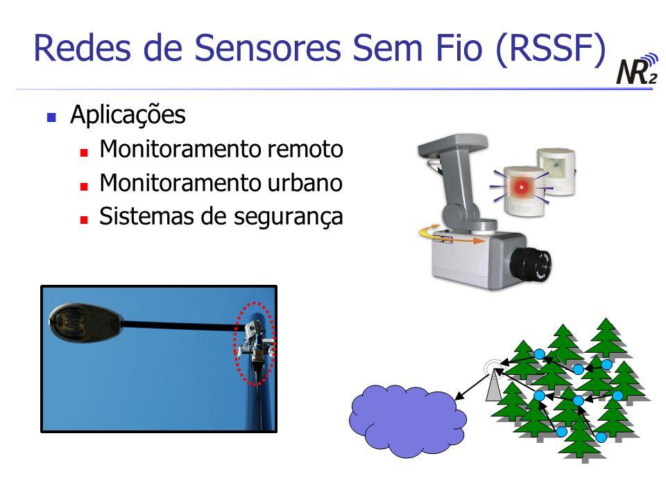 Redes de Sensores Sem Fio (RSSF)