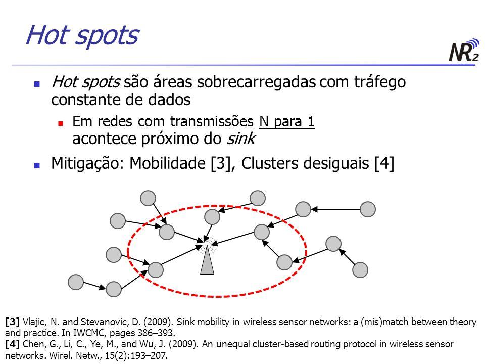 Hot spots Hot spots são áreas sobrecarregadas com tráfego constante de dados.