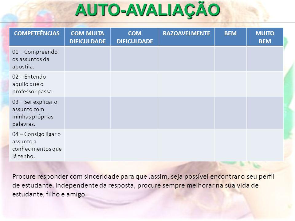 AUTO-AVALIAÇÃO COMPETEÊNCIAS. COM MUITA. DIFICULDADE. COM. RAZOAVELMENTE. BEM. MUITO. 01 – Compreendo os assuntos da apostila.
