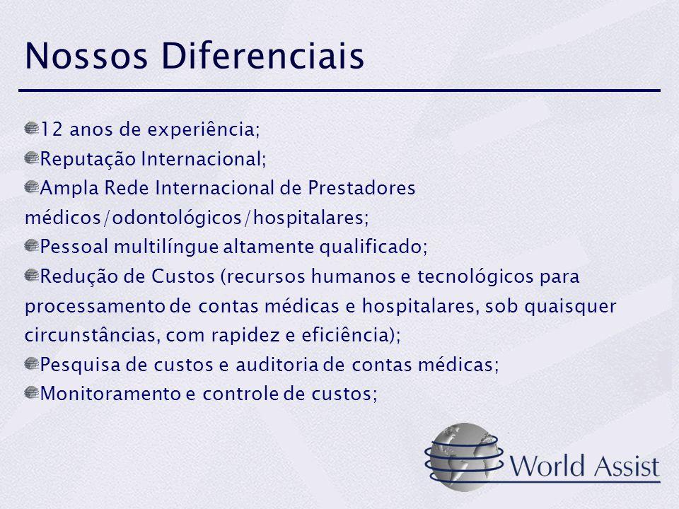 Nossos Diferenciais 12 anos de experiência; Reputação Internacional;