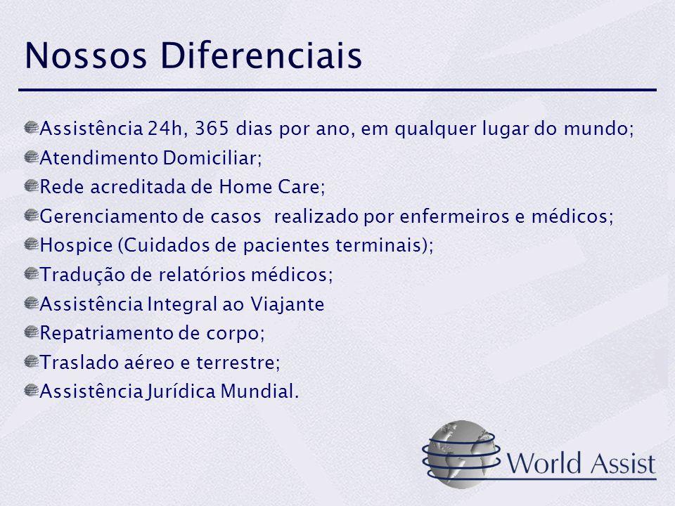Nossos Diferenciais Assistência 24h, 365 dias por ano, em qualquer lugar do mundo; Atendimento Domiciliar;