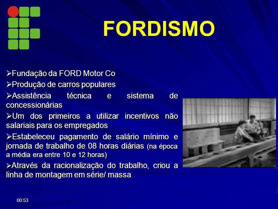 FORDISMO Fundação da FORD Motor Co Produção de carros populares