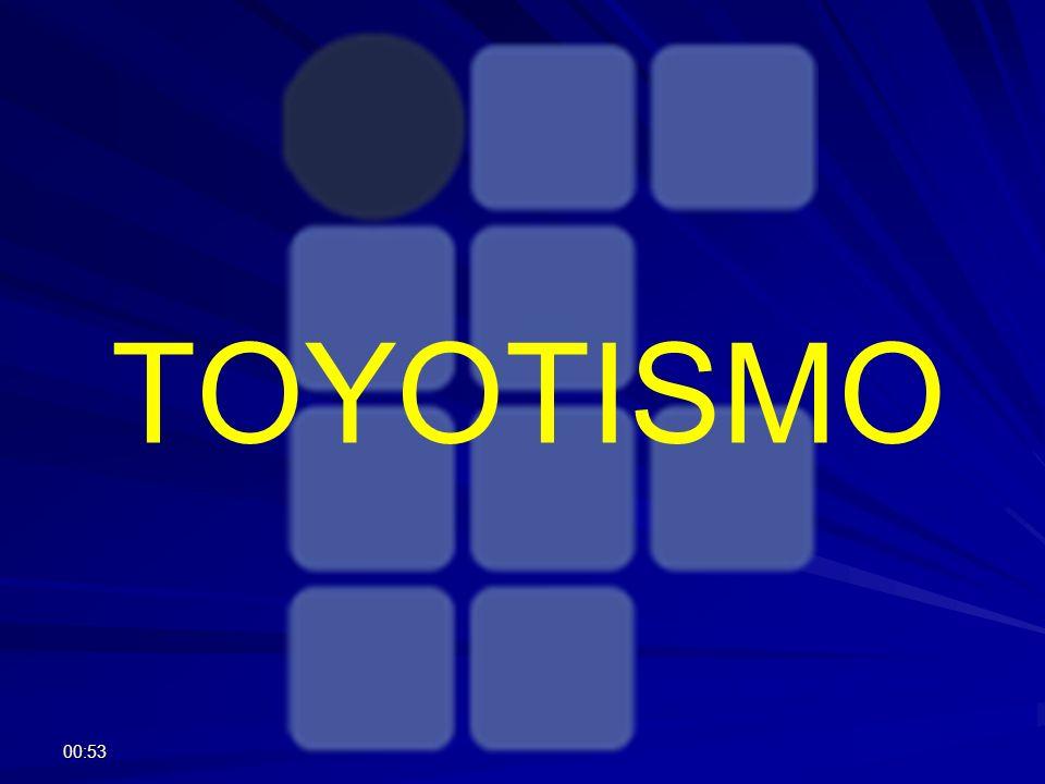 TOYOTISMO 20:51