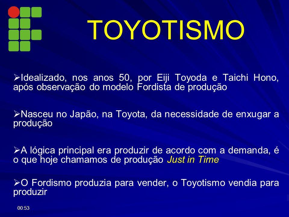 TOYOTISMO Idealizado, nos anos 50, por Eiji Toyoda e Taichi Hono, após observação do modelo Fordista de produção.