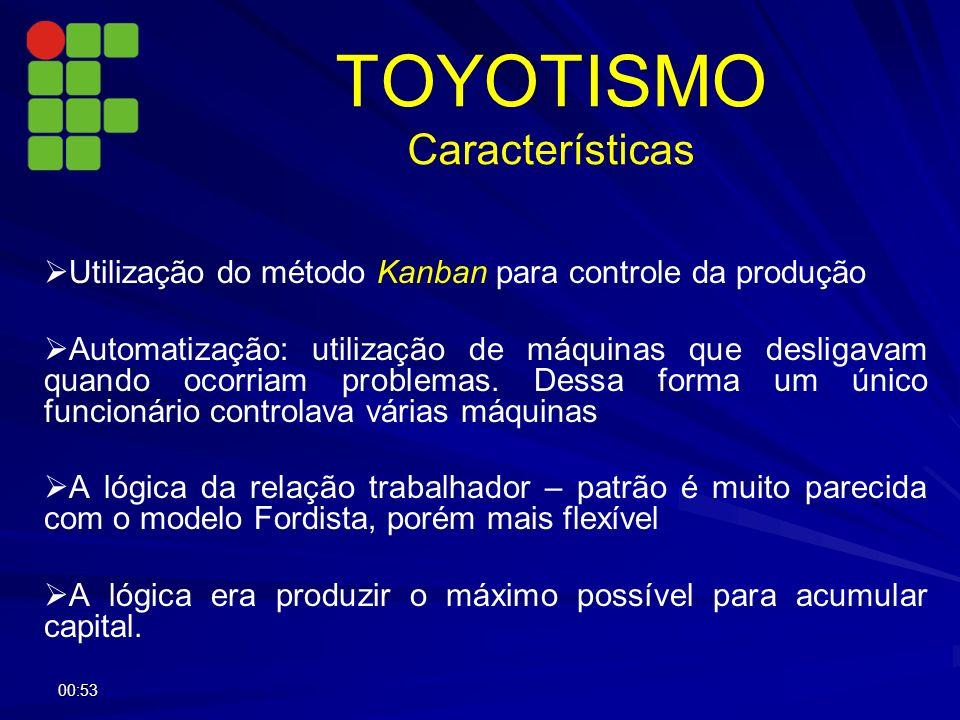 TOYOTISMO Características