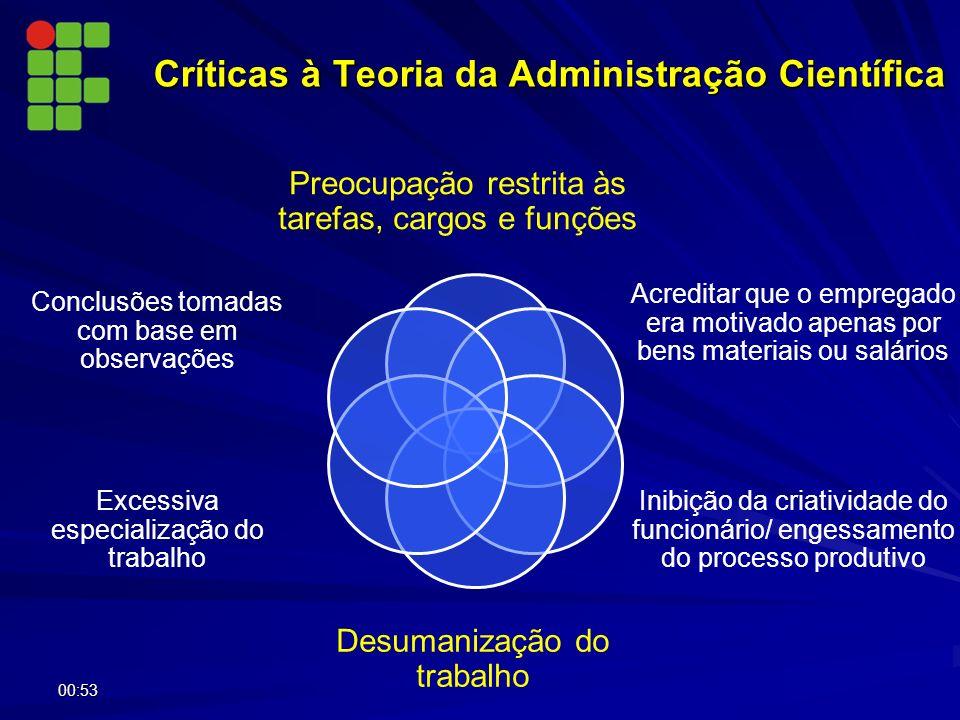 Críticas à Teoria da Administração Científica