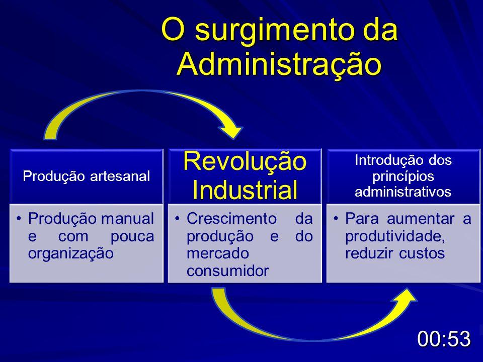 O surgimento da Administração