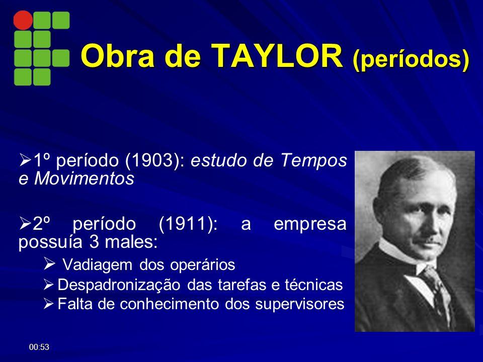 Obra de TAYLOR (períodos)