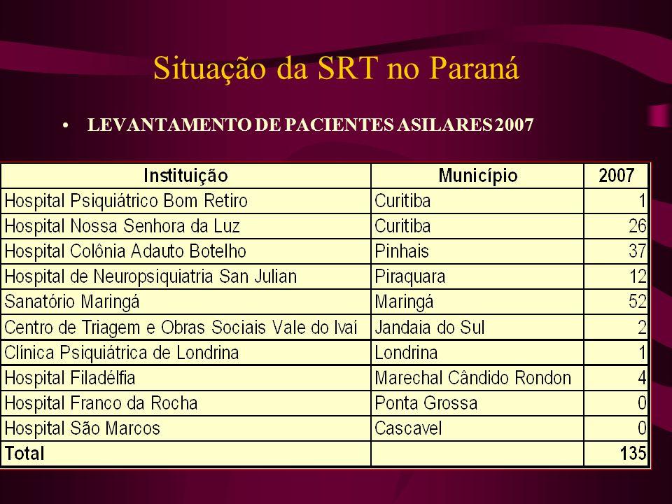 Situação da SRT no Paraná