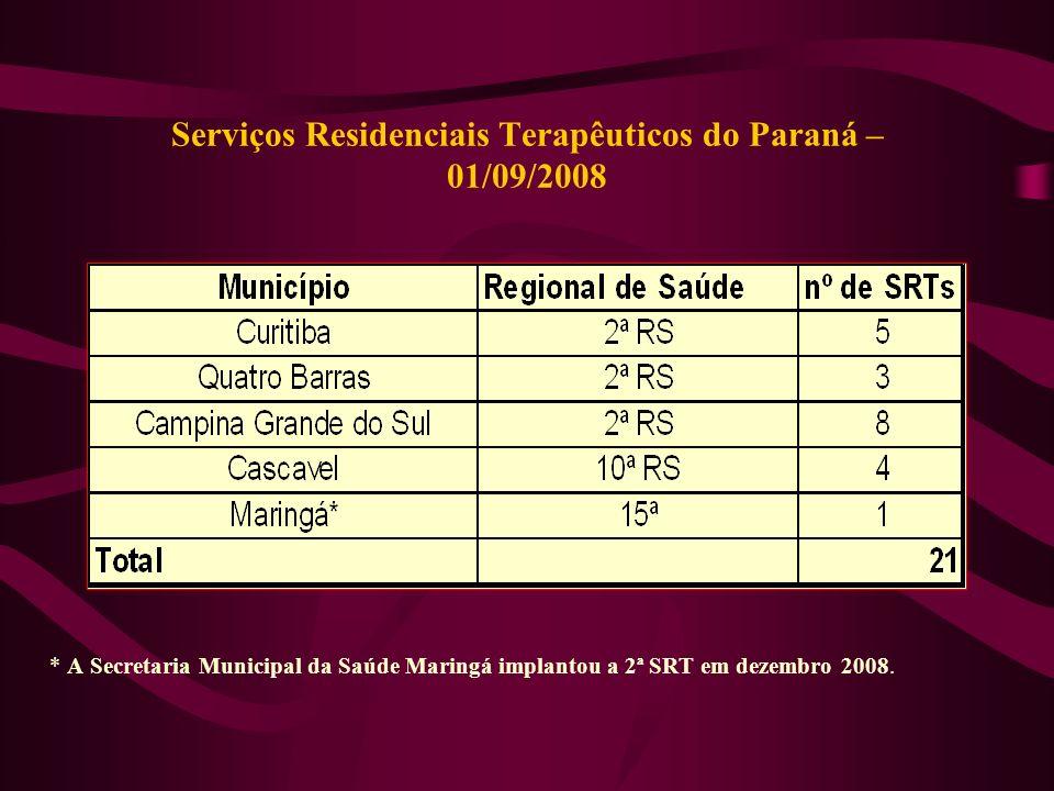 Serviços Residenciais Terapêuticos do Paraná – 01/09/2008