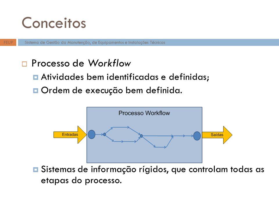 Conceitos Processo de Workflow