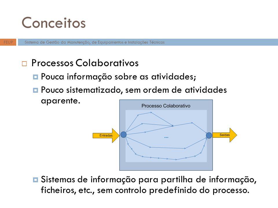 Conceitos Processos Colaborativos