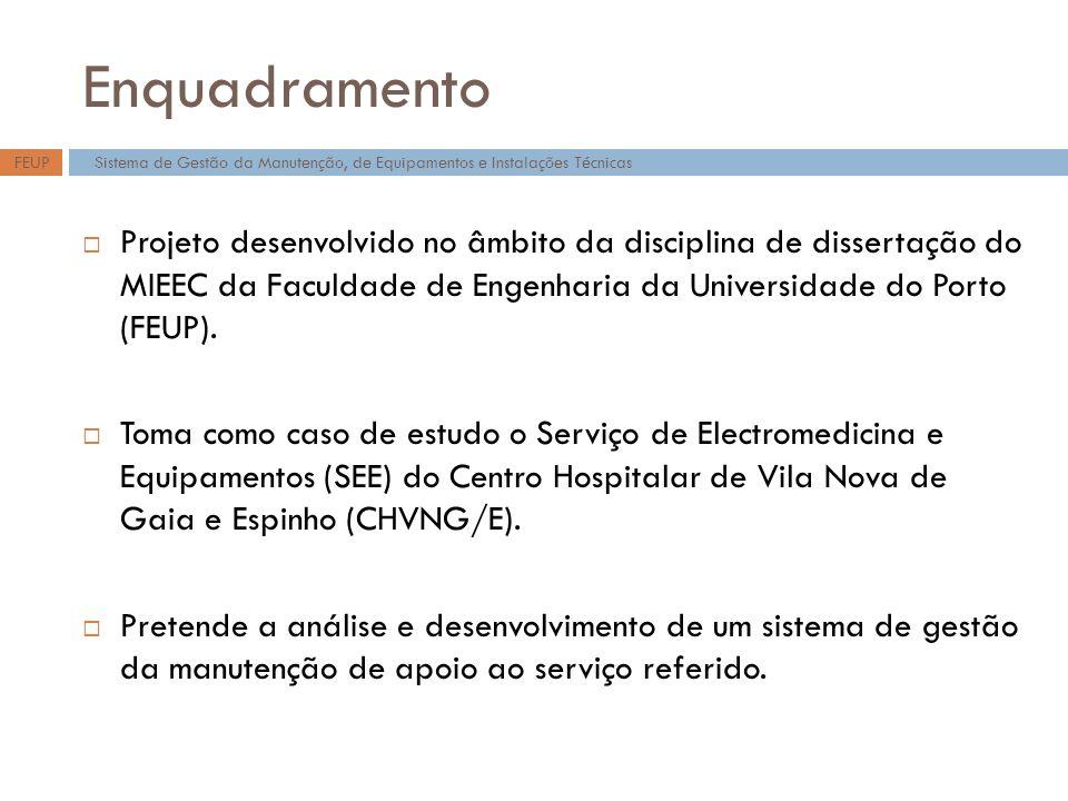 Enquadramento FEUP. Sistema de Gestão da Manutenção, de Equipamentos e Instalações Técnicas.