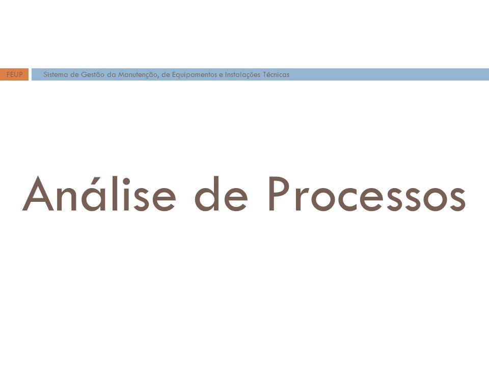 Análise de Processos FEUP