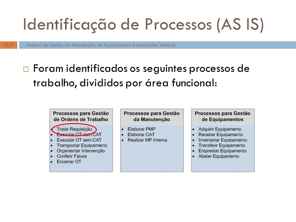 Identificação de Processos (AS IS)
