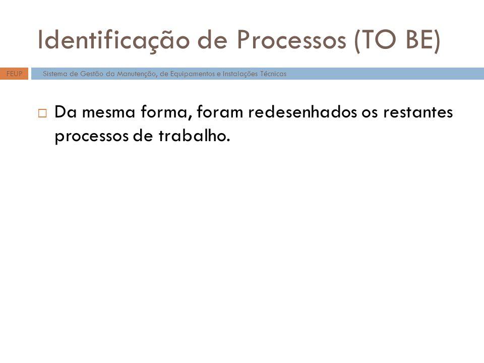 Identificação de Processos (TO BE)