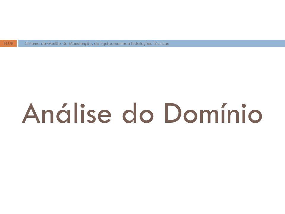 Análise do Domínio FEUP