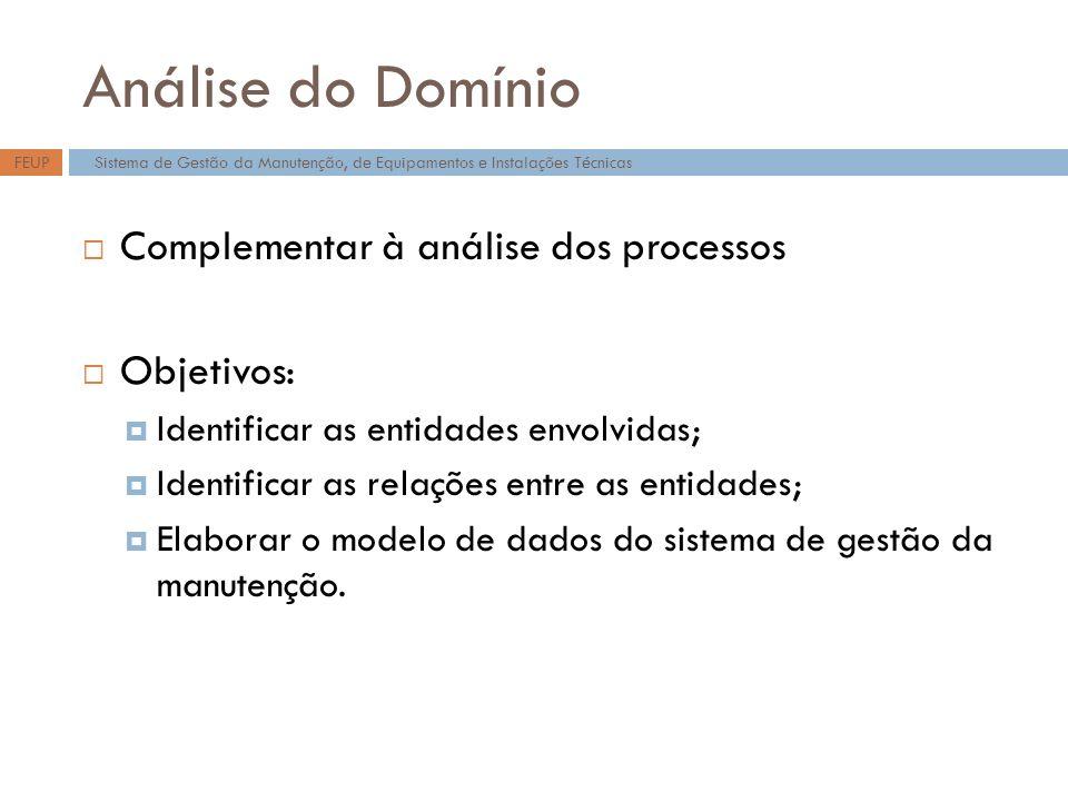 Análise do Domínio Complementar à análise dos processos Objetivos: