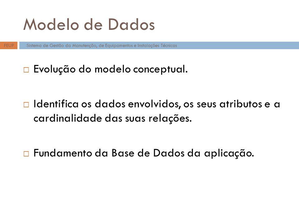 Modelo de Dados Evolução do modelo conceptual.