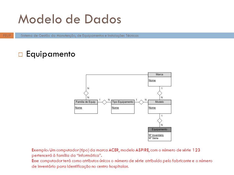 Modelo de Dados Equipamento