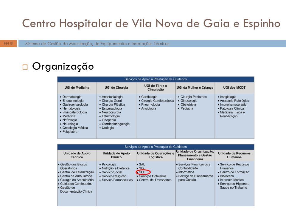 Centro Hospitalar de Vila Nova de Gaia e Espinho