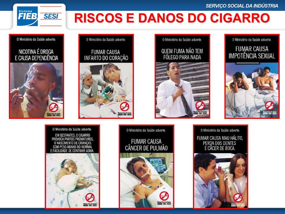 RISCOS E DANOS DO CIGARRO