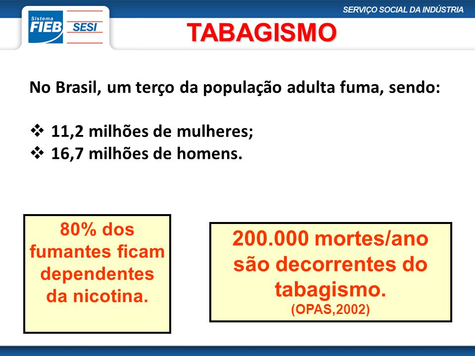 TABAGISMO 200.000 mortes/ano são decorrentes do tabagismo.