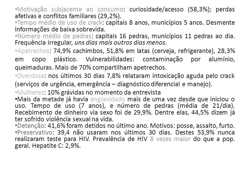 Motivação subjacente ao consumo: curiosidade/acesso (58,3%); perdas afetivas e conflitos familiares (29,2%).