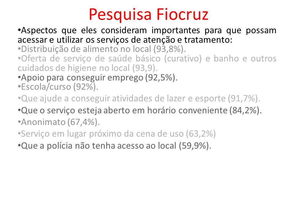 Pesquisa Fiocruz Aspectos que eles consideram importantes para que possam acessar e utilizar os serviços de atenção e tratamento:
