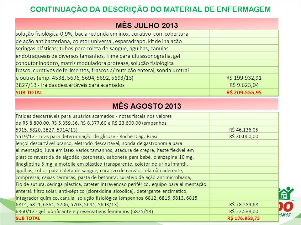 CONTINUAÇÃO DA DESCRIÇÃO DO MATERIAL DE ENFERMAGEM