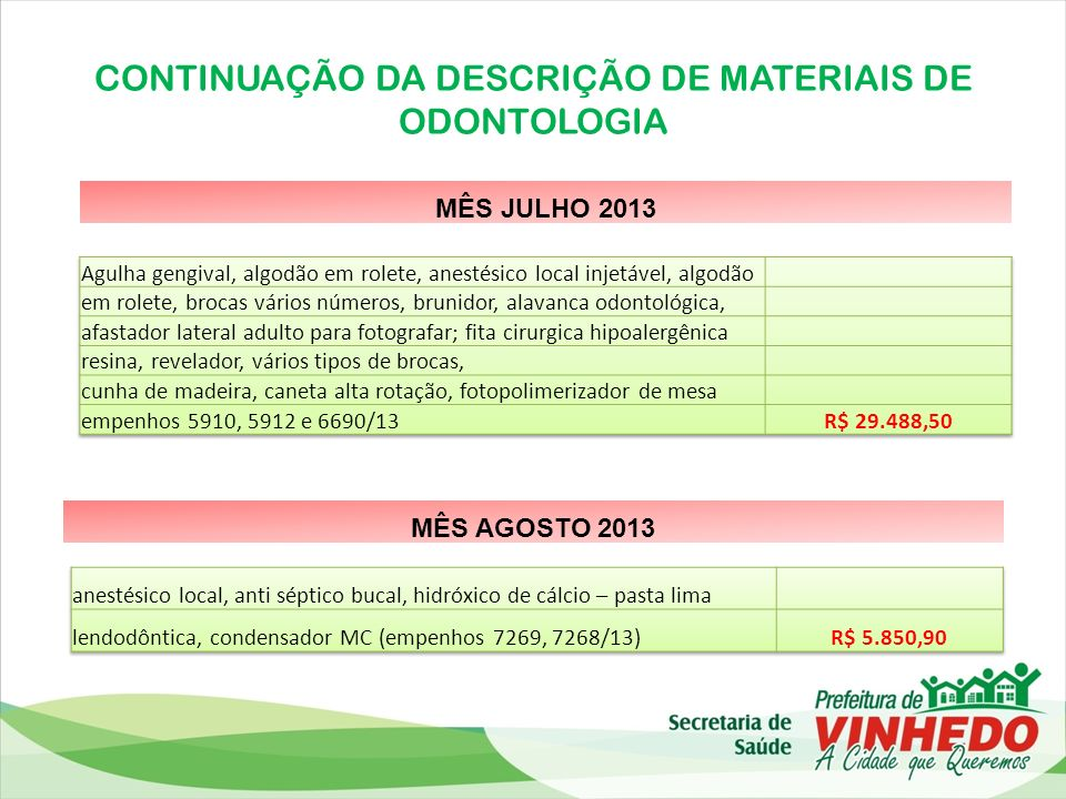 CONTINUAÇÃO DA DESCRIÇÃO DE MATERIAIS DE ODONTOLOGIA
