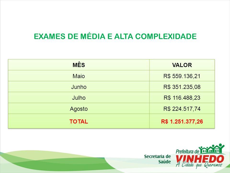 EXAMES DE MÉDIA E ALTA COMPLEXIDADE