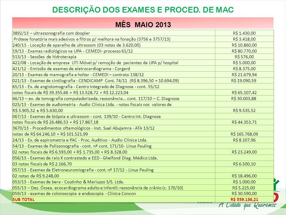DESCRIÇÃO DOS EXAMES E PROCED. DE MAC