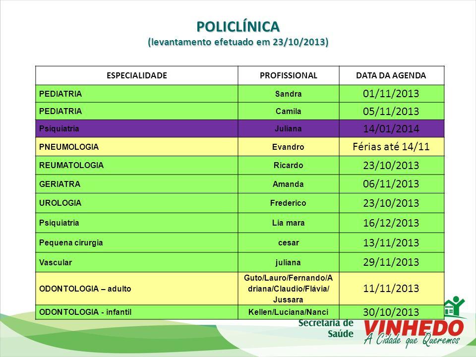 POLICLÍNICA 01/11/2013 05/11/2013 14/01/2014 Férias até 14/11